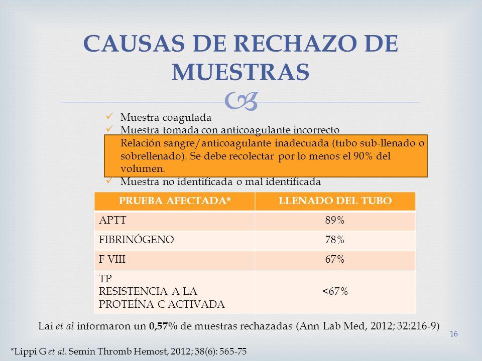 CAUSAS DE RECHAZO DE MUESTRAS