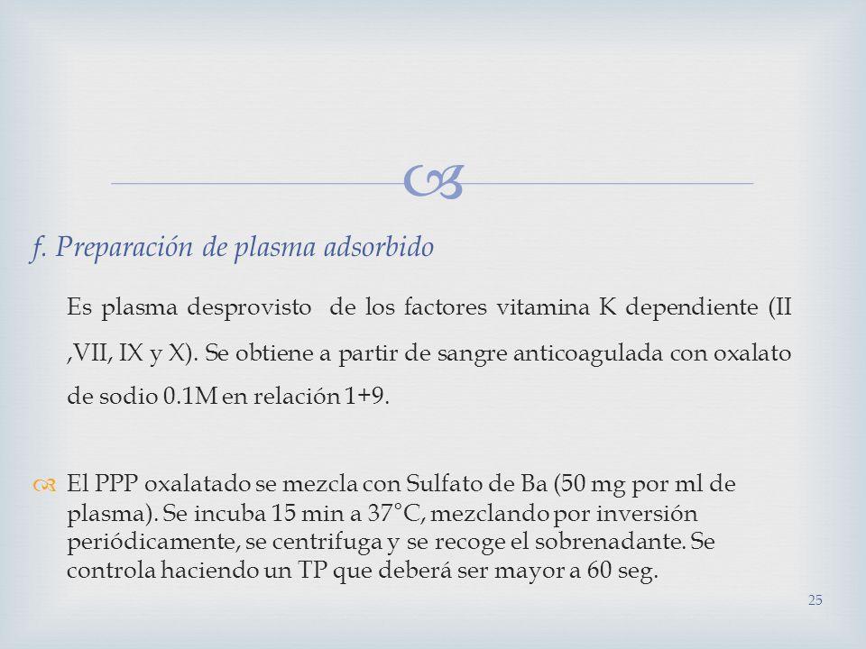 f. Preparación de plasma adsorbido