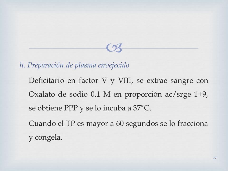 h. Preparación de plasma envejecido