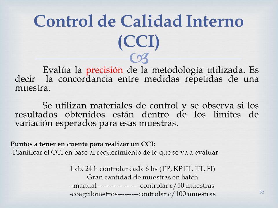 Control de Calidad Interno (CCI)