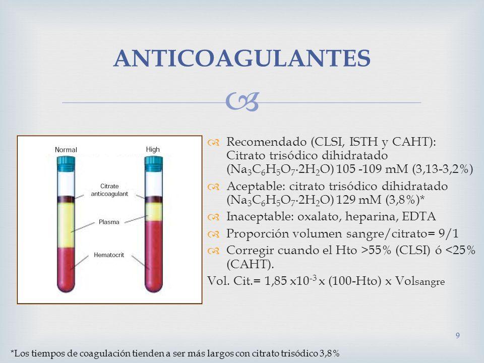 ANTICOAGULANTES Recomendado (CLSI, ISTH y CAHT): Citrato trisódico dihidratado (Na3C6H5O7∙2H2O) 105 -109 mM (3,13-3,2%)