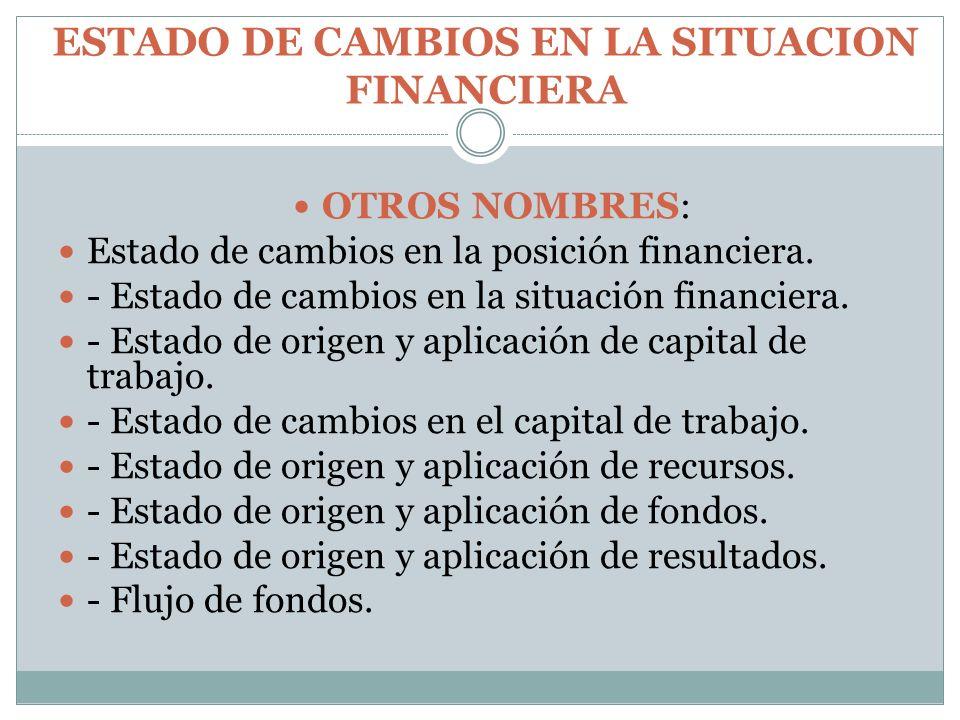 ESTADO DE CAMBIOS EN LA SITUACION FINANCIERA