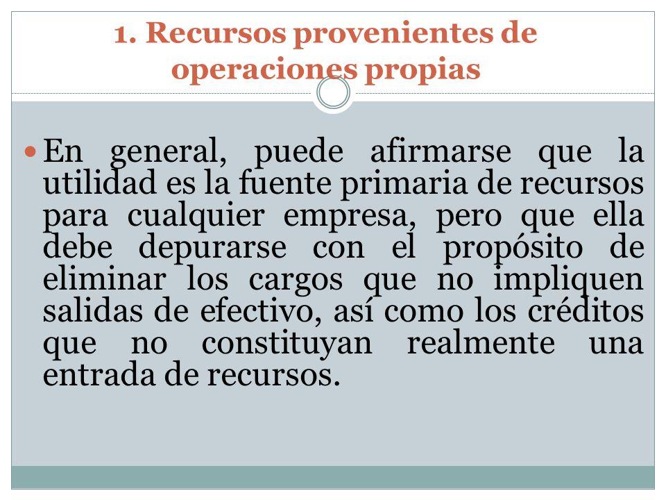 1. Recursos provenientes de operaciones propias