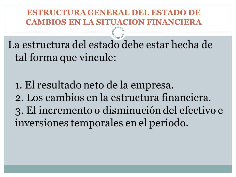 ESTRUCTURA GENERAL DEL ESTADO DE CAMBIOS EN LA SITUACION FINANCIERA