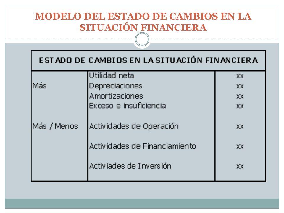 MODELO DEL ESTADO DE CAMBIOS EN LA SITUACIÓN FINANCIERA