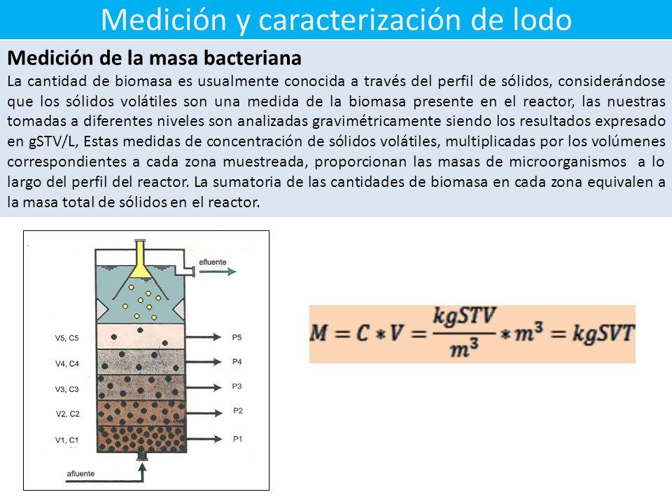 Medición y caracterización de lodo