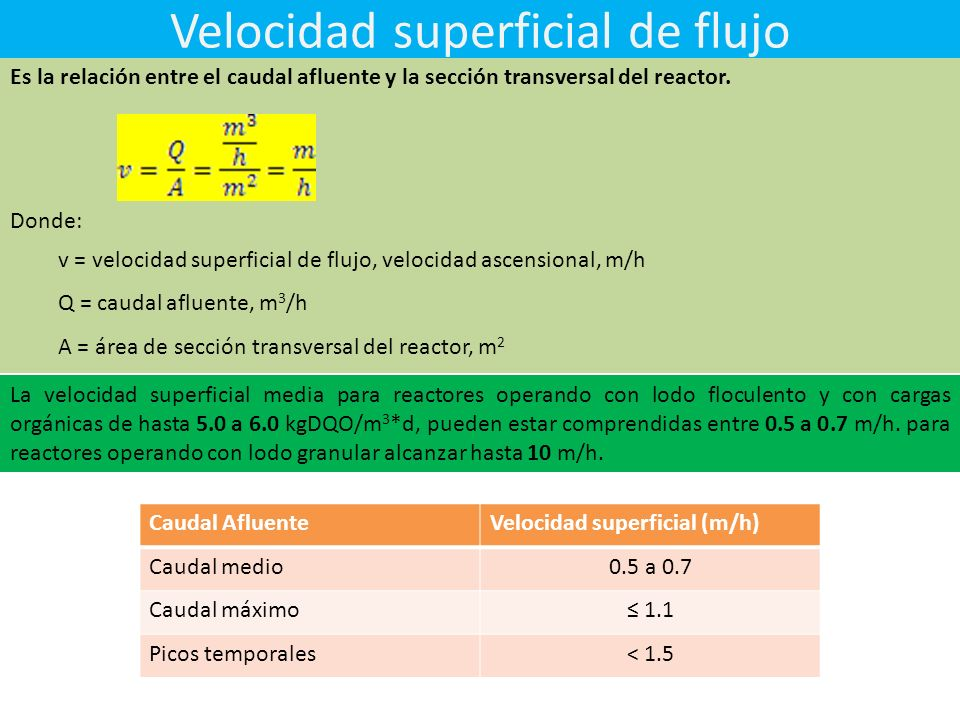 Velocidad superficial de flujo