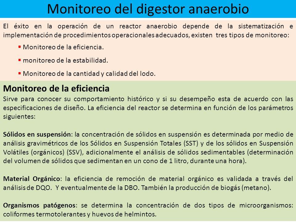 Monitoreo del digestor anaerobio