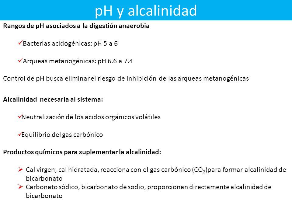 pH y alcalinidad Rangos de pH asociados a la digestión anaerobia