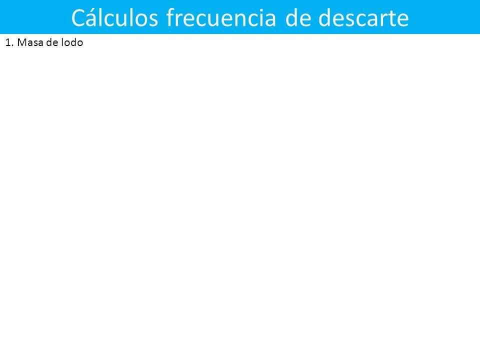 Cálculos frecuencia de descarte