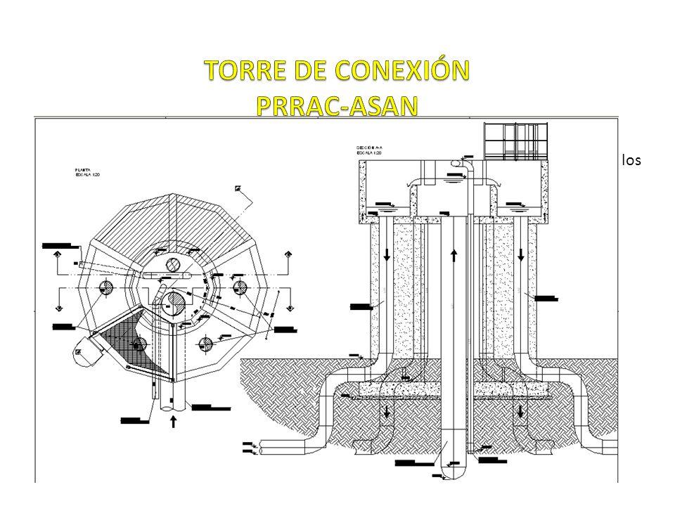 TORRE DE CONEXIÓN PRRAC-ASAN