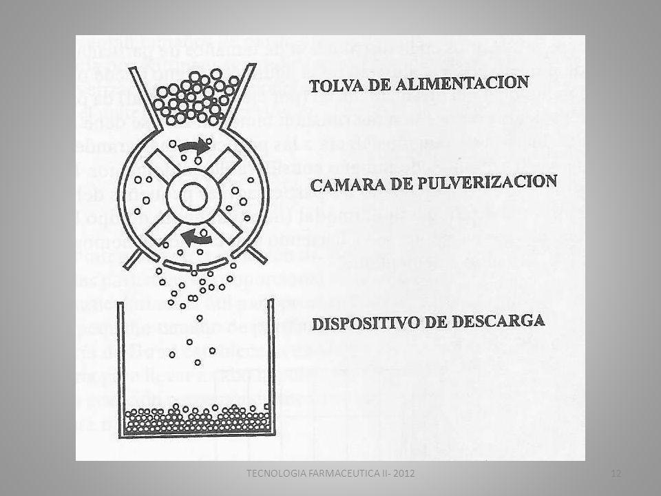 TECNOLOGIA FARMACEUTICA II- 2012