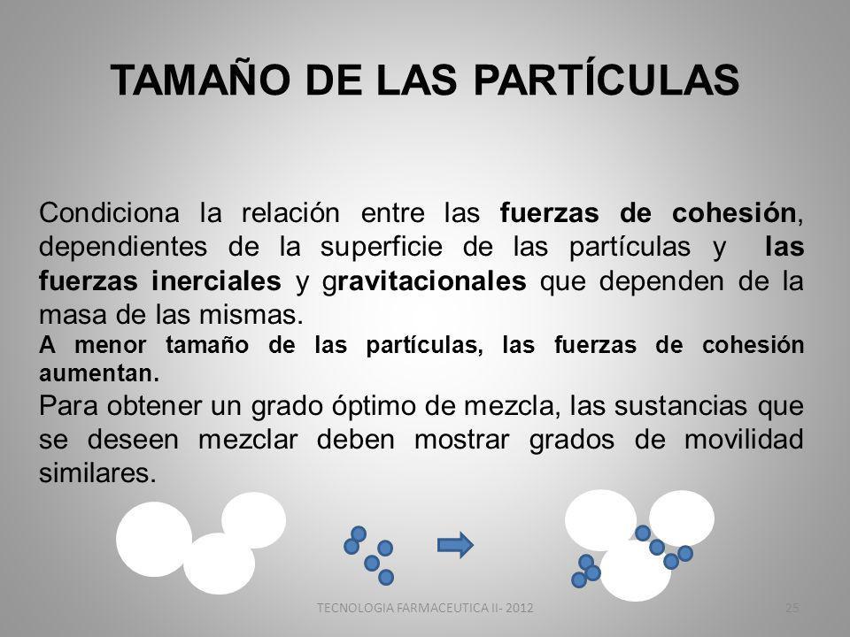 TAMAÑO DE LAS PARTÍCULAS