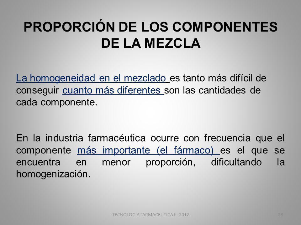 PROPORCIÓN DE LOS COMPONENTES DE LA MEZCLA