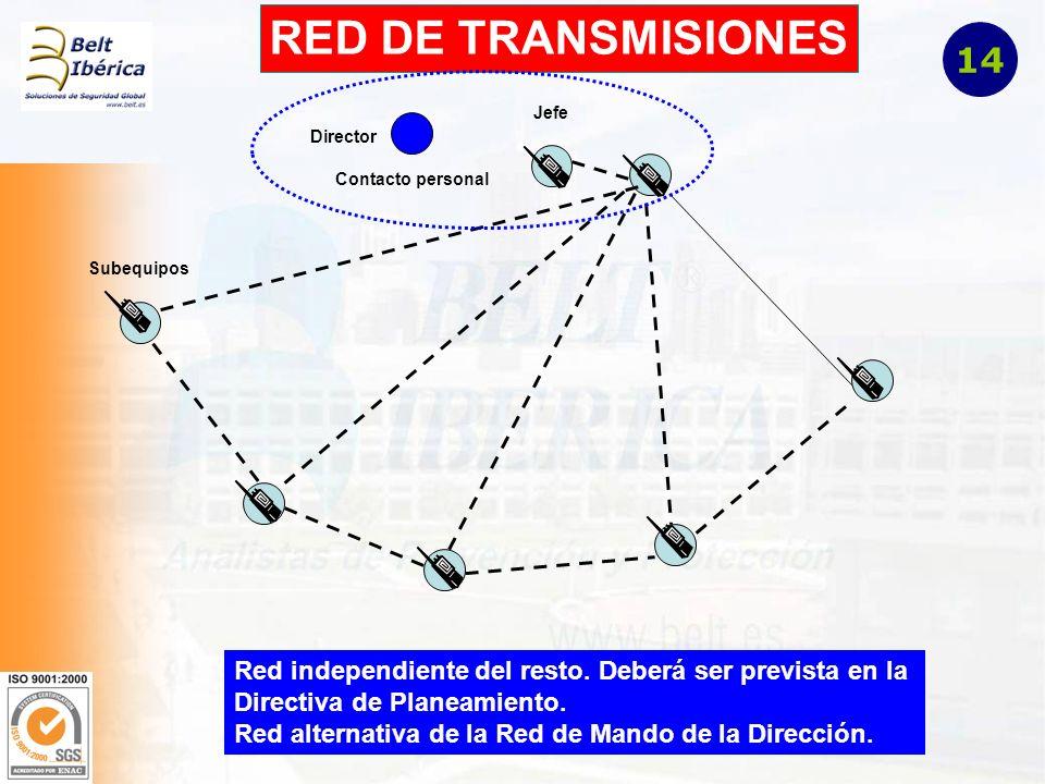 RED DE TRANSMISIONES 14. Jefe. Director. Contacto personal. Subequipos. Red independiente del resto. Deberá ser prevista en la.