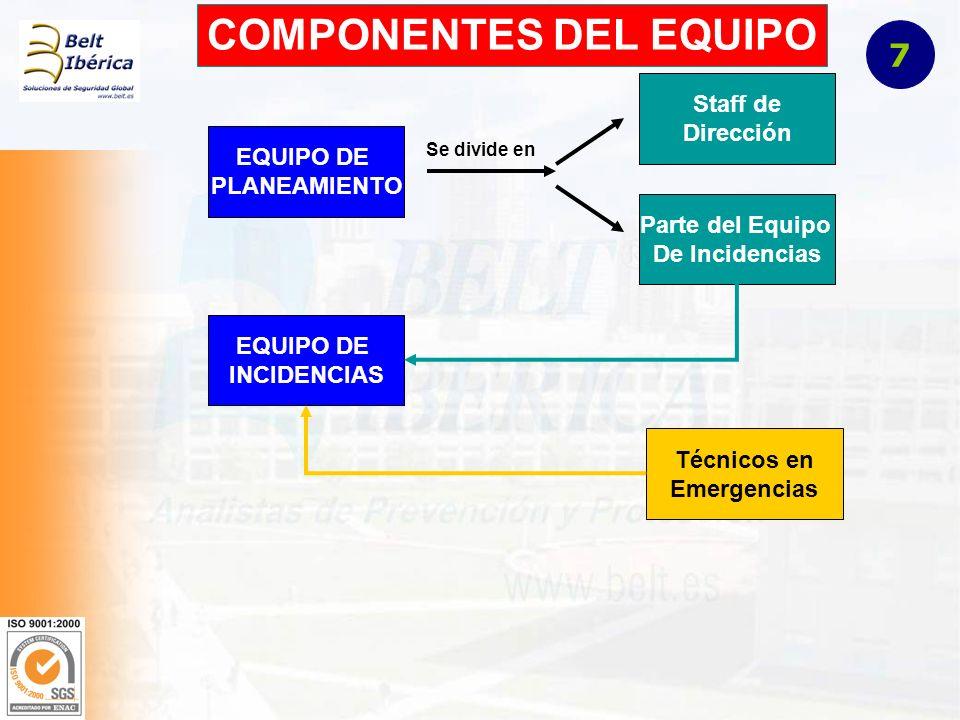 COMPONENTES DEL EQUIPO