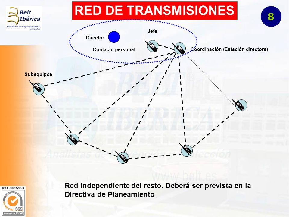 RED DE TRANSMISIONES 8. Jefe. Director. Contacto personal. Coordinación (Estación directora) Subequipos.