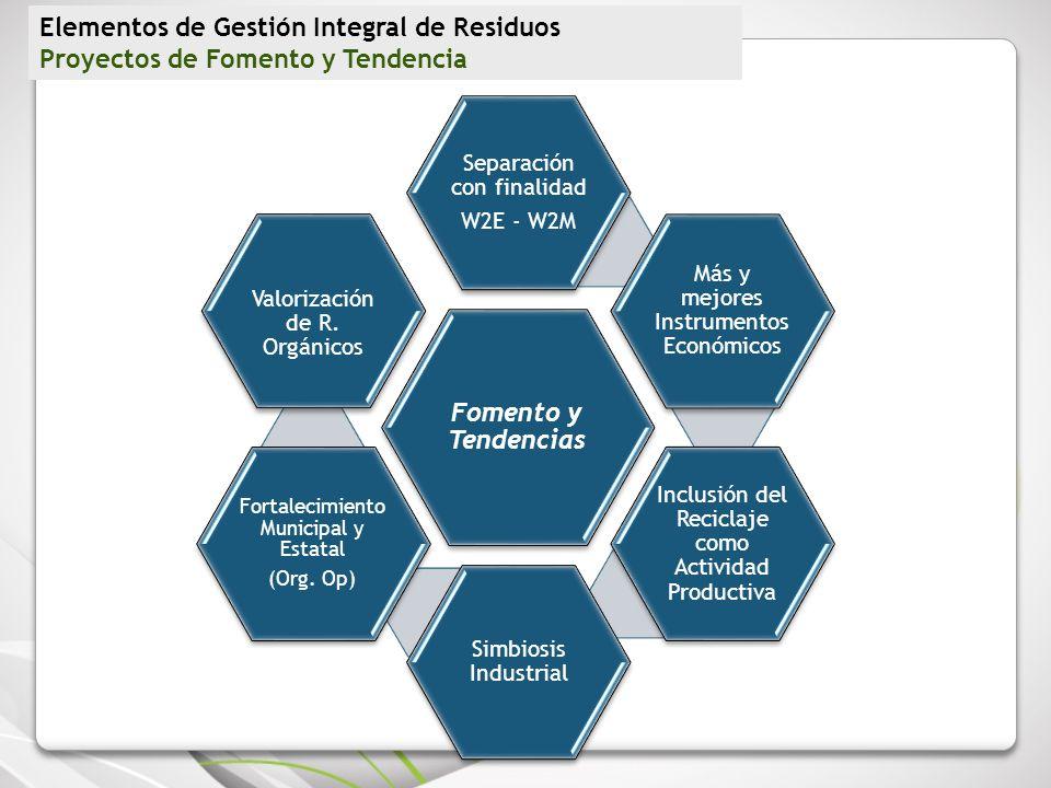 Elementos de Gestión Integral de Residuos