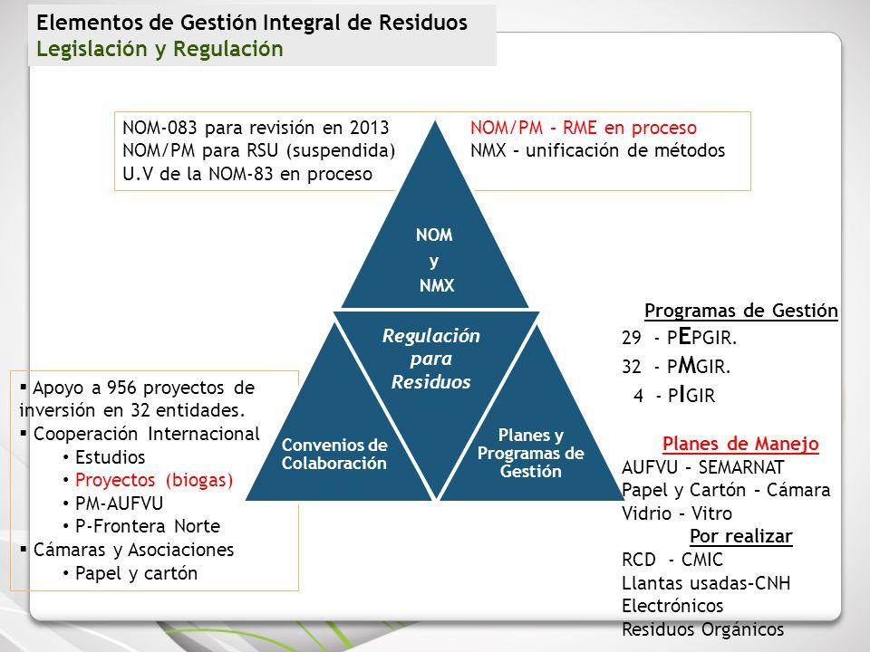 Elementos de Gestión Integral de Residuos Legislación y Regulación
