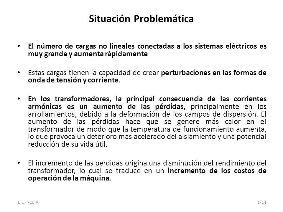 Marco teórico del IEEE Std C57-110-2008