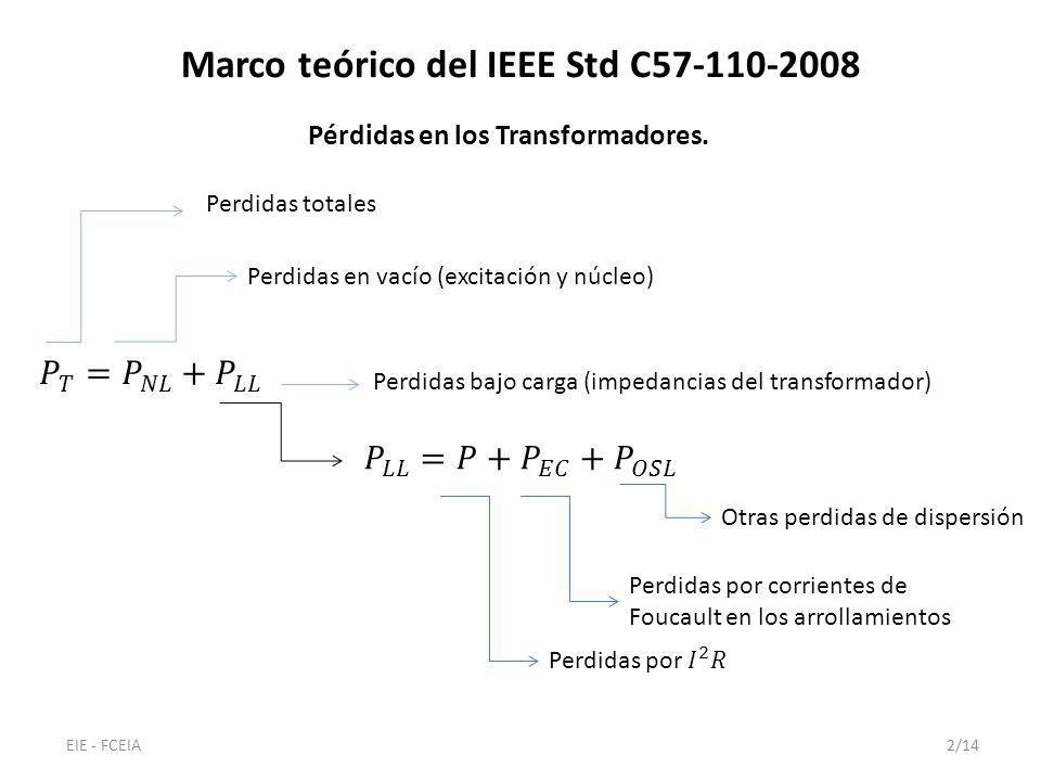 Campo electromagnético producido por la corriente de carga en un transformador