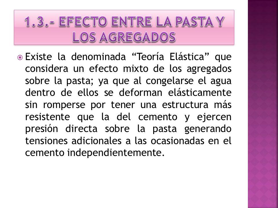 1.3.- EFECTO ENTRE LA PASTA Y LOS AGREGADOS