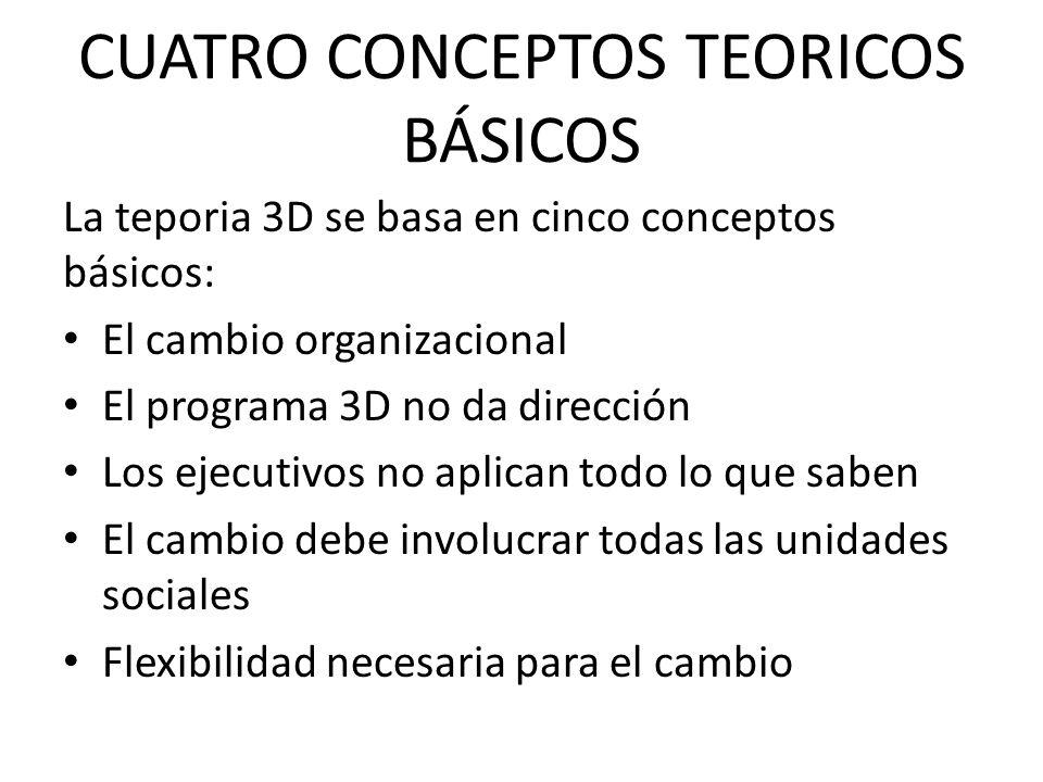 CUATRO CONCEPTOS TEORICOS BÁSICOS