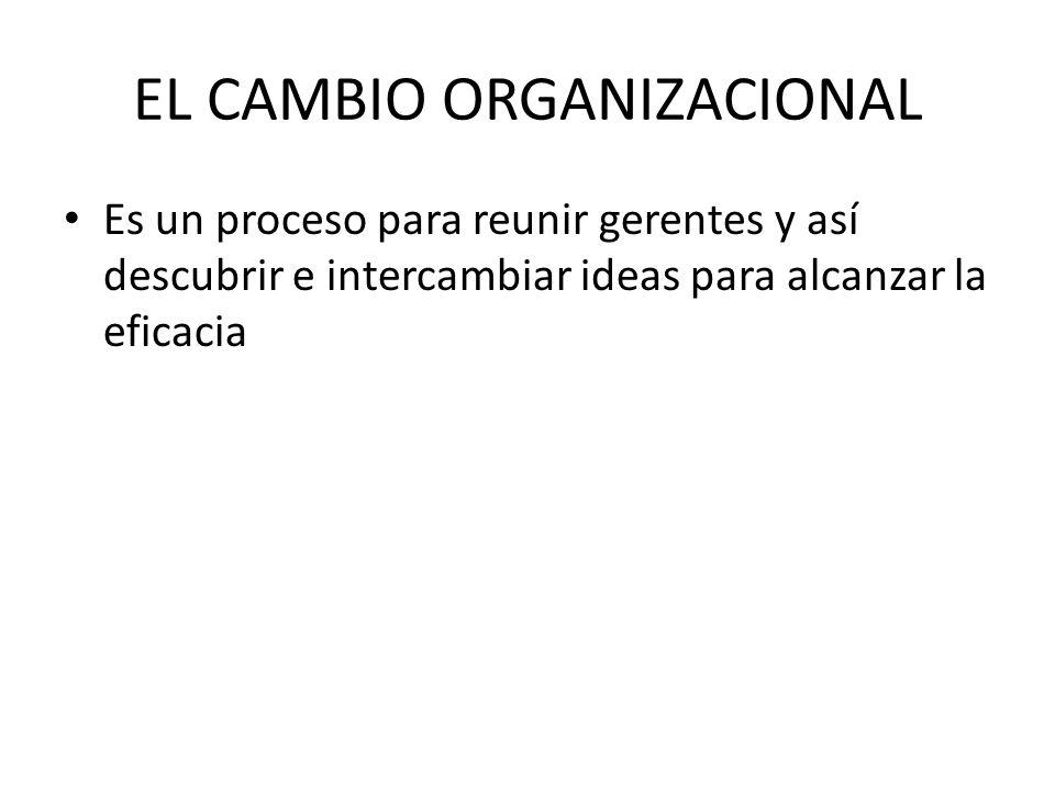 EL CAMBIO ORGANIZACIONAL