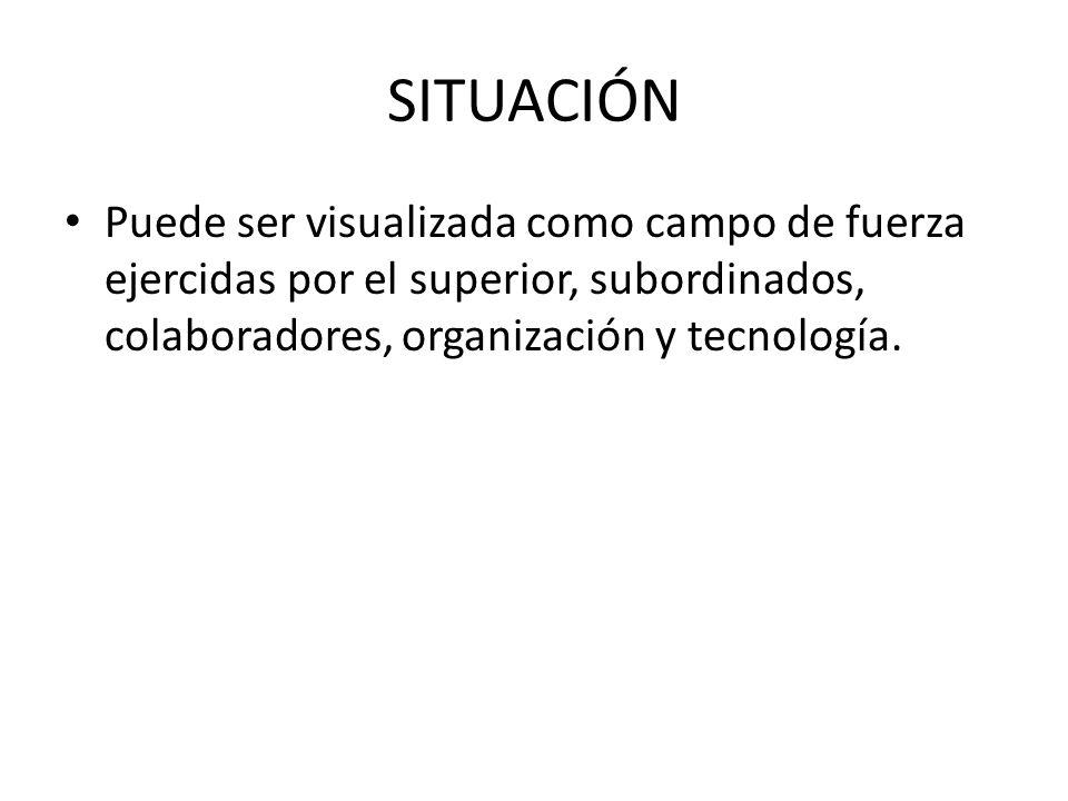 SITUACIÓN Puede ser visualizada como campo de fuerza ejercidas por el superior, subordinados, colaboradores, organización y tecnología.