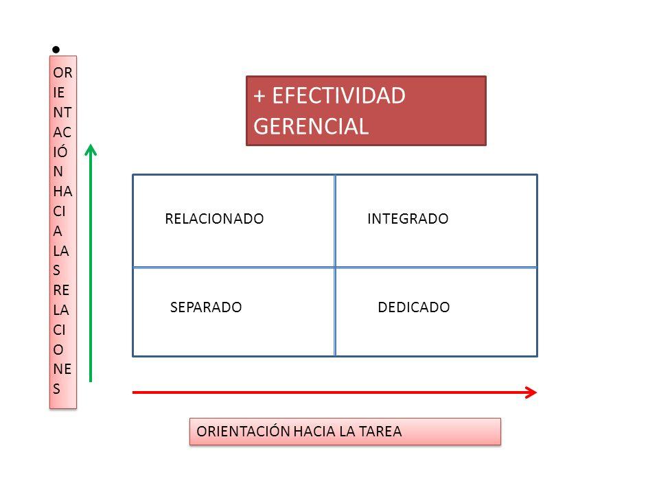 + EFECTIVIDAD GERENCIAL