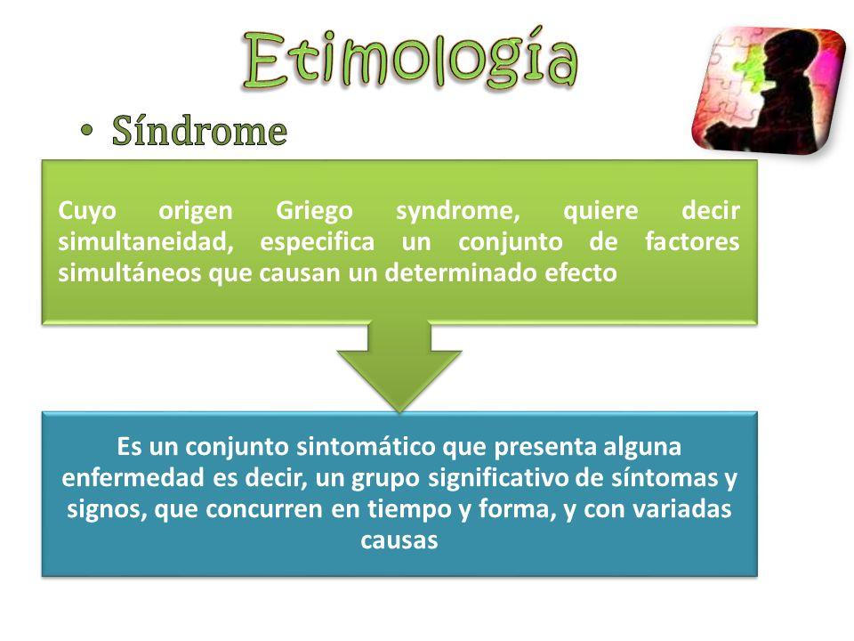 Etimología Síndrome.