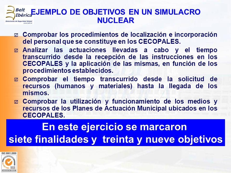 EJEMPLO DE OBJETIVOS EN UN SIMULACRO NUCLEAR