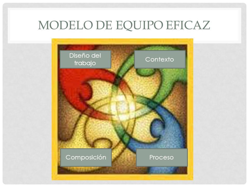 Modelo de equipo eficaz