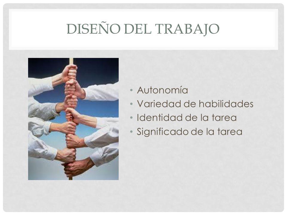 DISEÑO DEL TRABAJO Autonomía Variedad de habilidades