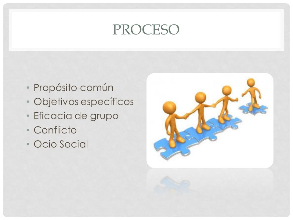 proceso Propósito común Objetivos específicos Eficacia de grupo