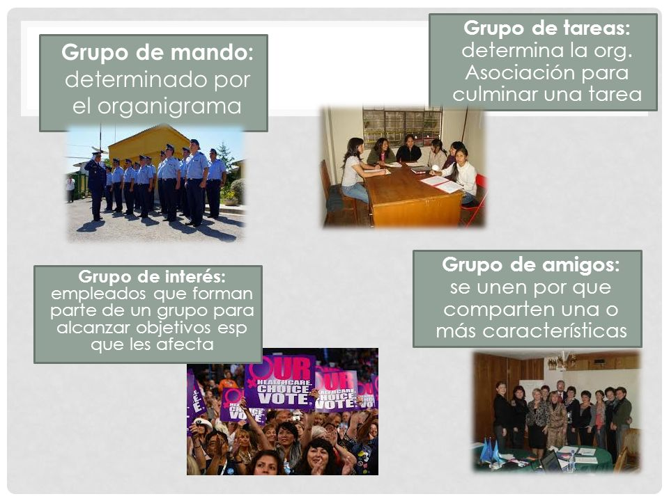 Grupo de mando: determinado por el organigrama