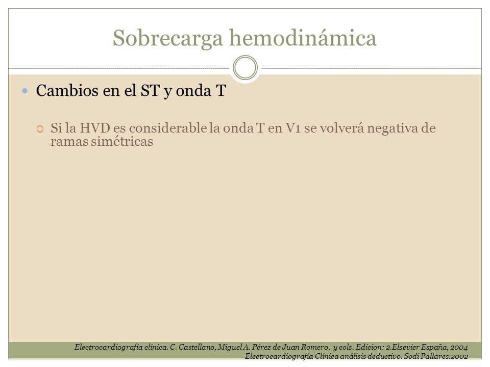 Sobrecarga hemodinámica