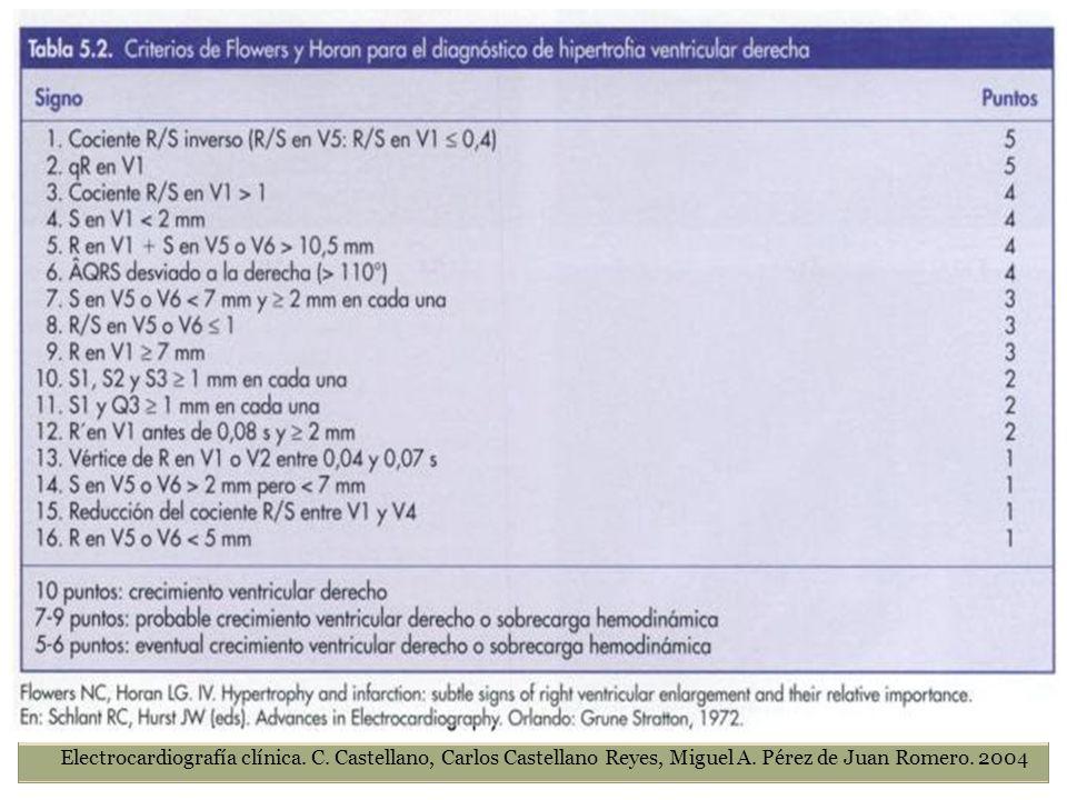 Electrocardiografía clínica. C