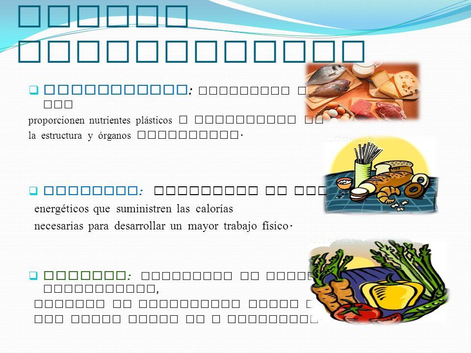 ETAPAS ALIMENTARIAS CRECIMIENTO: necesidad de alimentos que