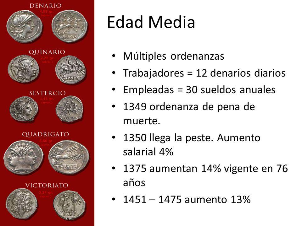 Edad Media Múltiples ordenanzas Trabajadores = 12 denarios diarios