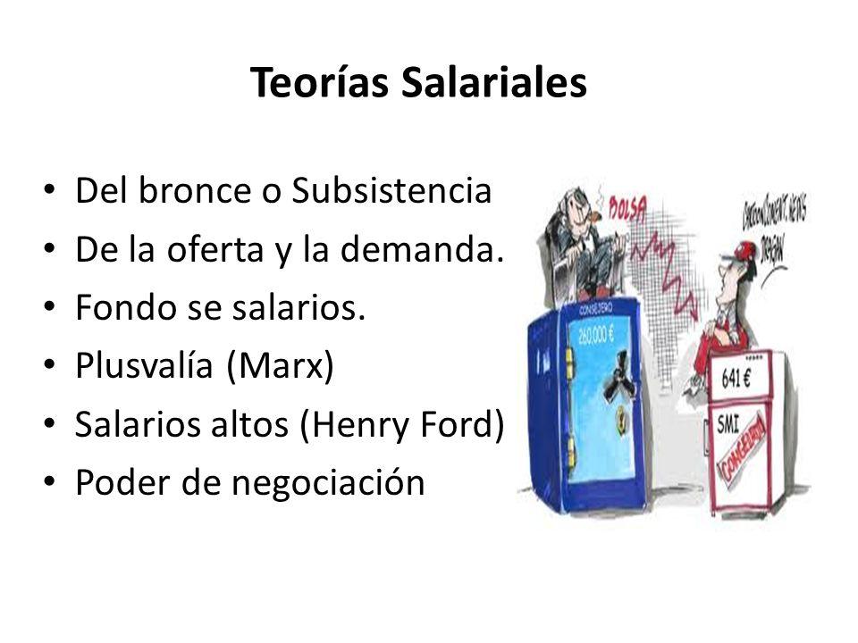 Teorías Salariales Del bronce o Subsistencia