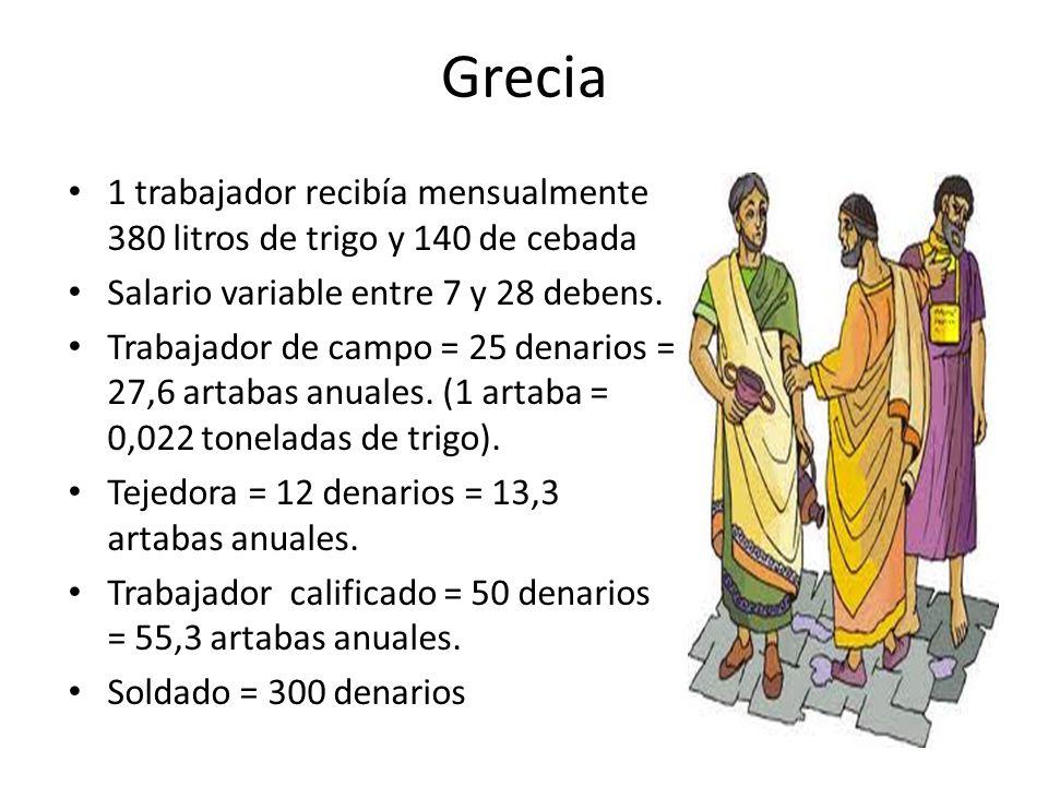 Grecia 1 trabajador recibía mensualmente 380 litros de trigo y 140 de cebada. Salario variable entre 7 y 28 debens.