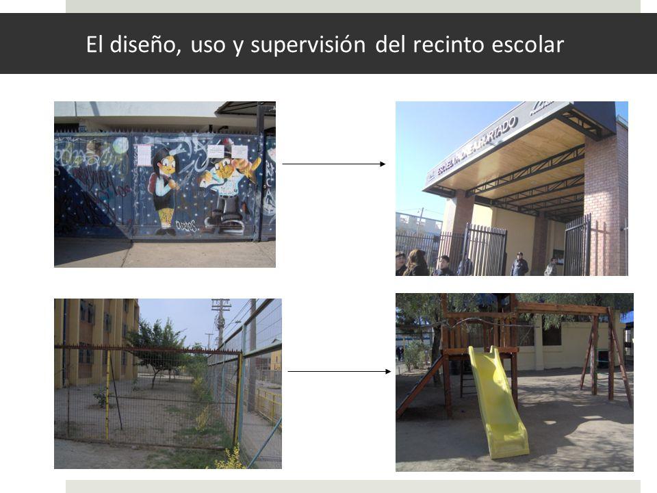 El diseño, uso y supervisión del recinto escolar