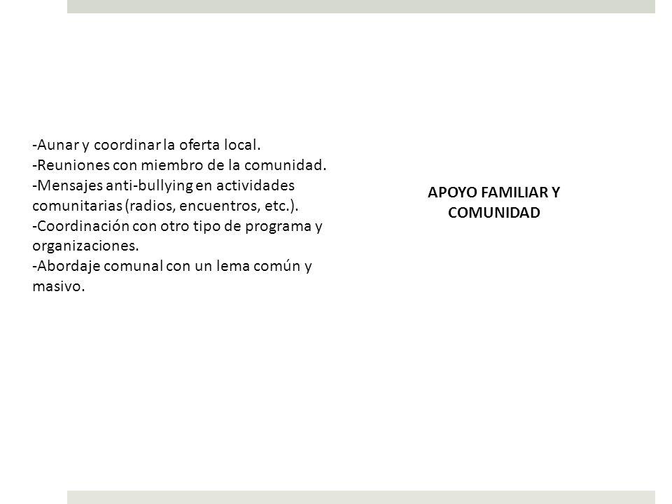 APOYO FAMILIAR Y COMUNIDAD