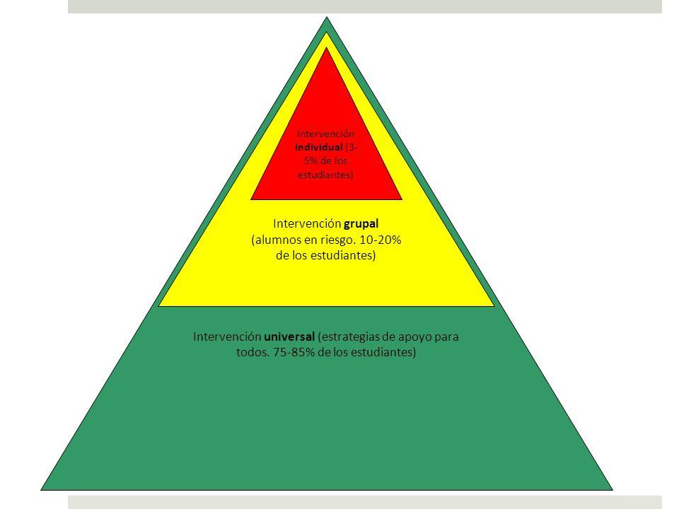 Intervención grupal (alumnos en riesgo. 10-20% de los estudiantes)