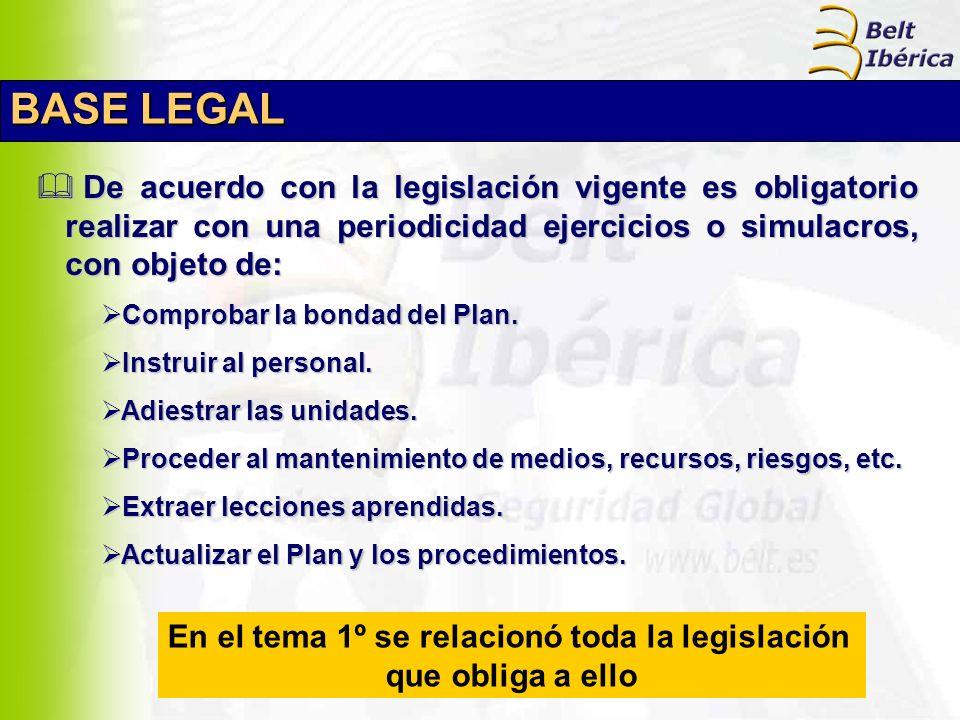 En el tema 1º se relacionó toda la legislación
