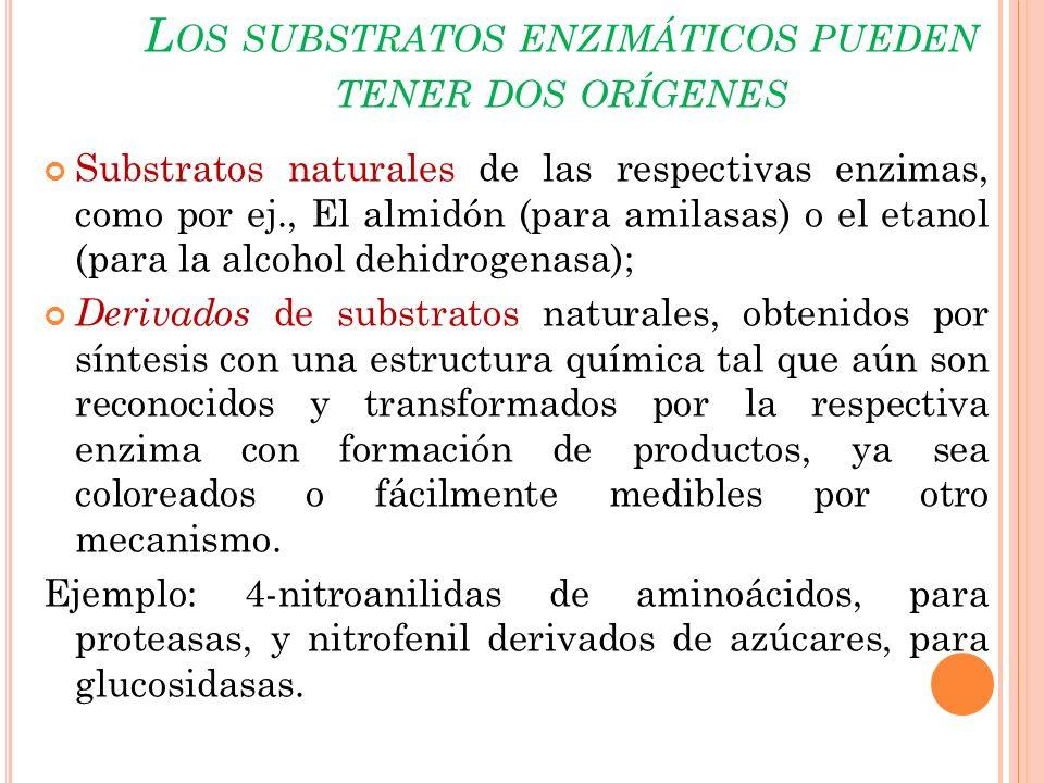 Los substratos enzimáticos pueden tener dos orígenes