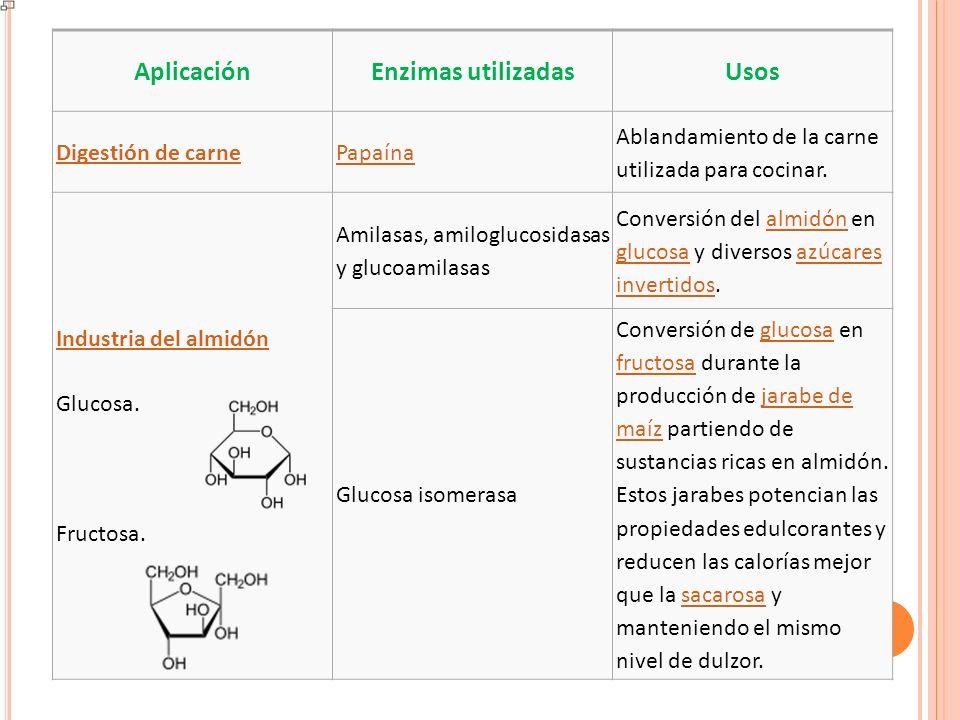 Aplicación Enzimas utilizadas Usos