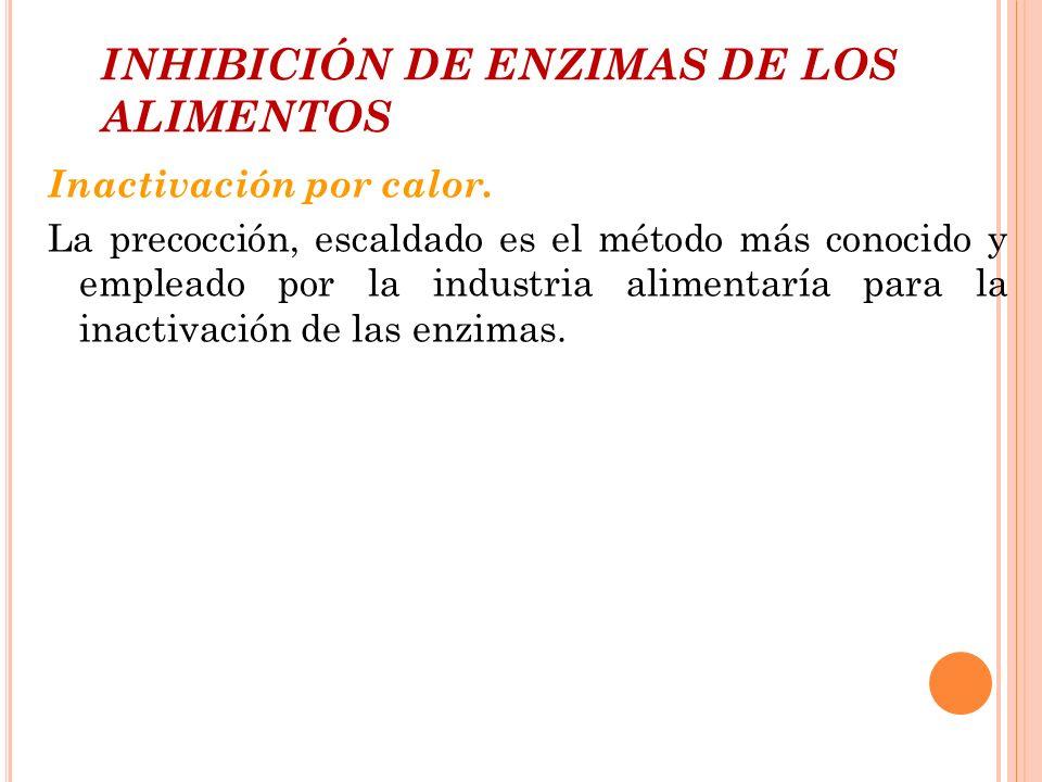 INHIBICIÓN DE ENZIMAS DE LOS ALIMENTOS