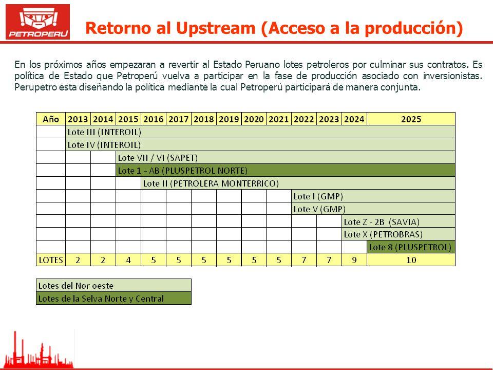 Retorno al Upstream (Acceso a la producción)